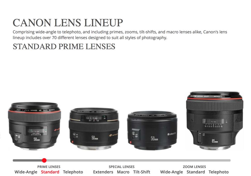 Canon Lens Lineup